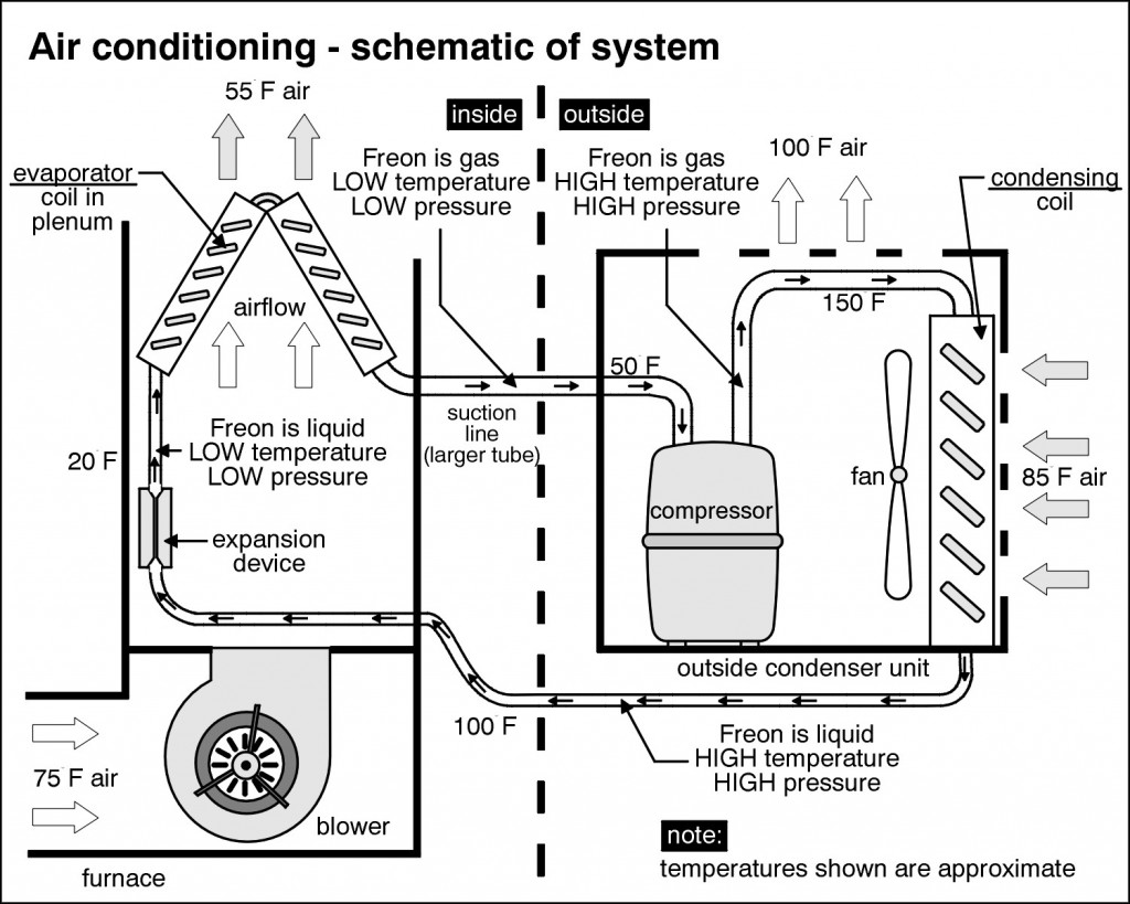 hvac drawing review checklist wiring library Mechanical Systems Drawing images of hvac system audit